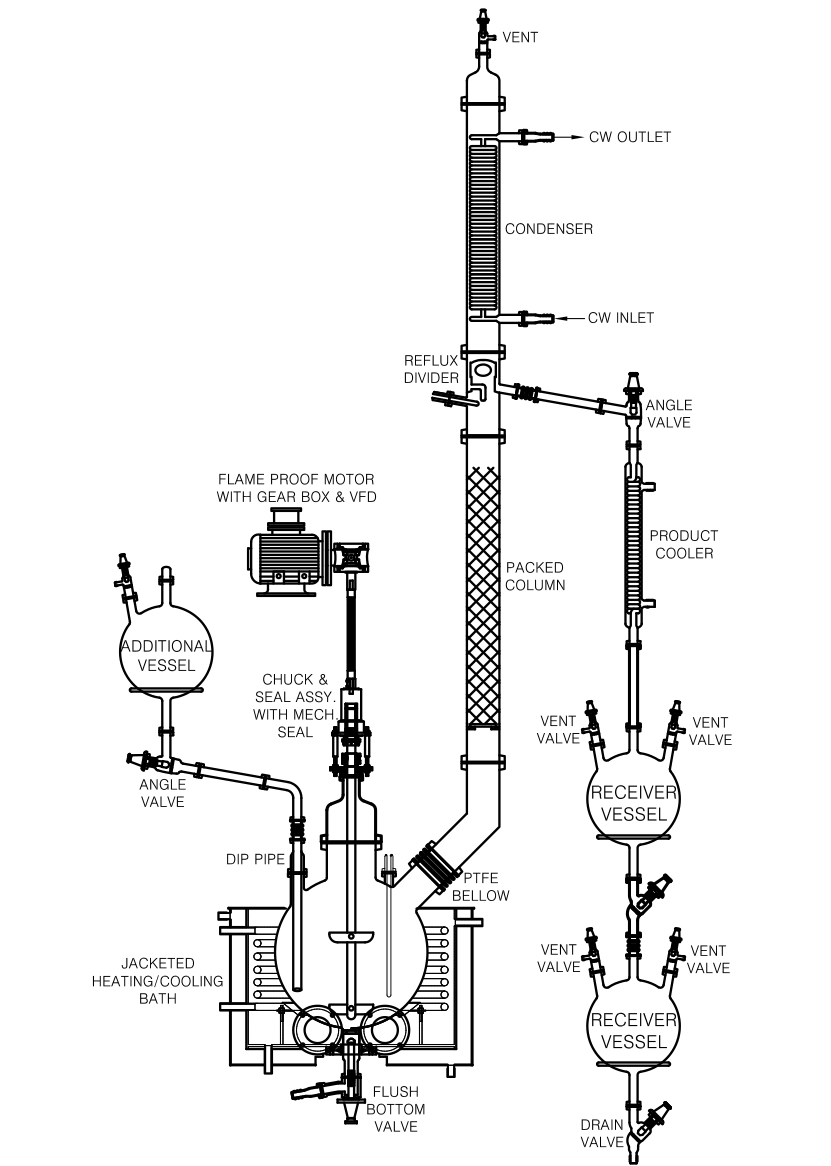 Distillation machine
